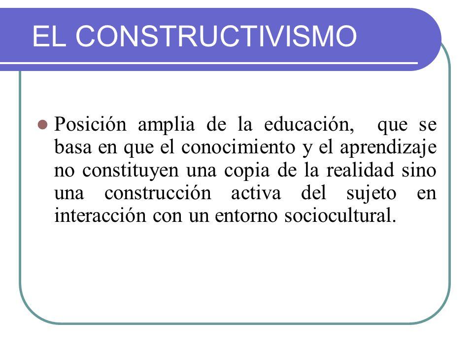 EL CONSTRUCTIVISMO Posición amplia de la educación, que se basa en que el conocimiento y el aprendizaje no constituyen una copia de la realidad sino u