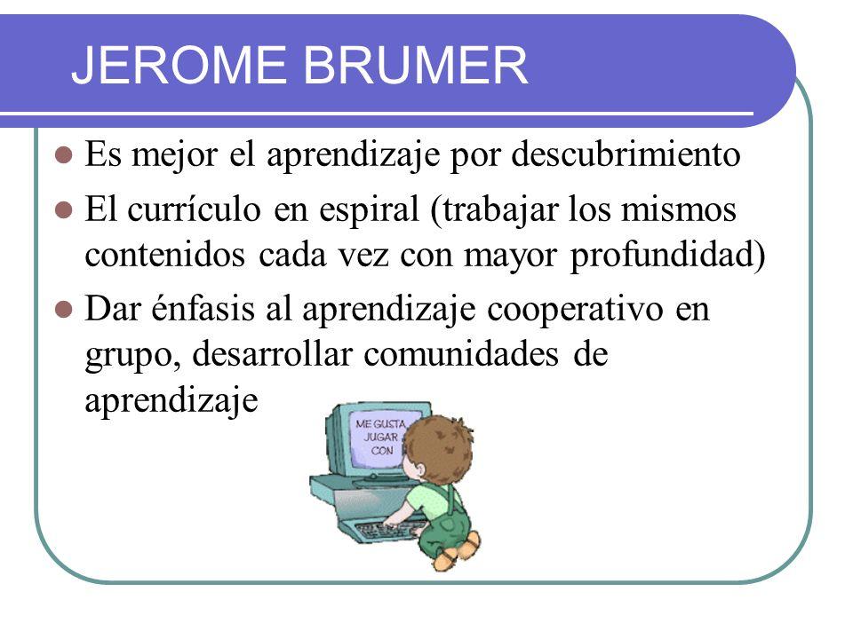 JEROME BRUMER Es mejor el aprendizaje por descubrimiento El currículo en espiral (trabajar los mismos contenidos cada vez con mayor profundidad) Dar é