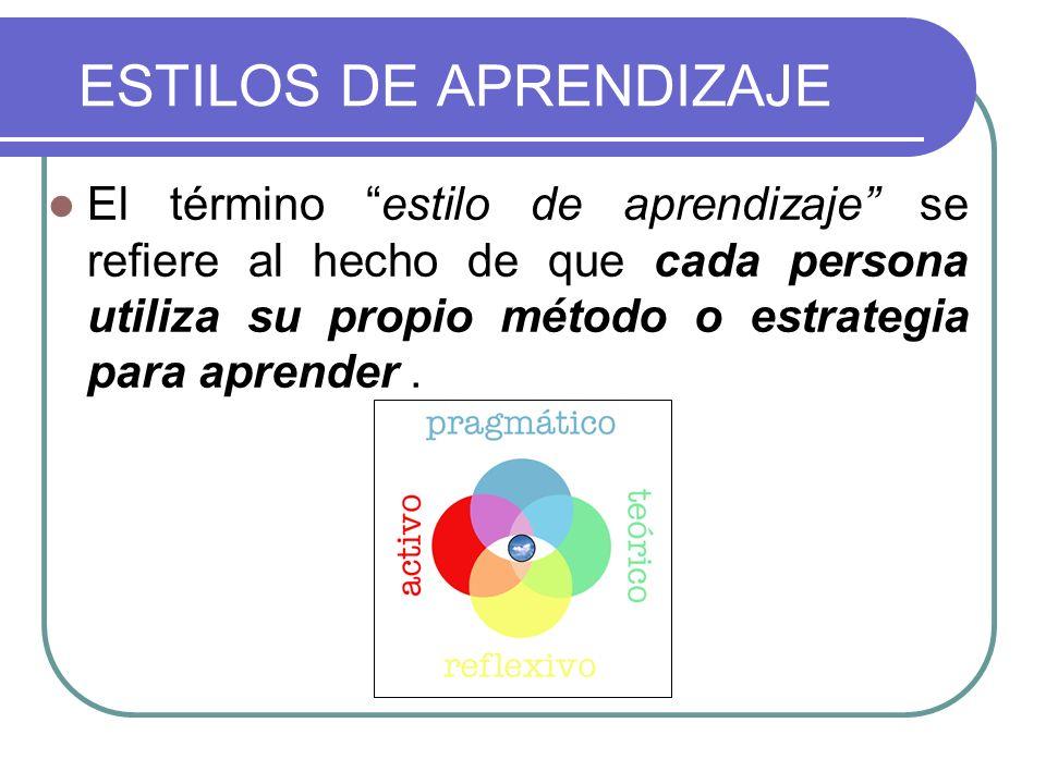 ESTILOS DE APRENDIZAJE El término estilo de aprendizaje se refiere al hecho de que cada persona utiliza su propio método o estrategia para aprender.