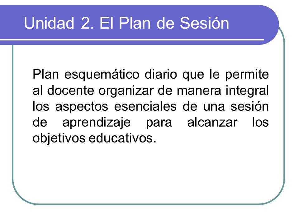Unidad 2. El Plan de Sesión Plan esquemático diario que le permite al docente organizar de manera integral los aspectos esenciales de una sesión de ap