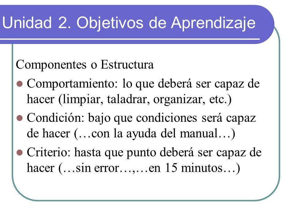 Componentes o Estructura Comportamiento: lo que deberá ser capaz de hacer (limpiar, taladrar, organizar, etc.) Condición: bajo que condiciones será ca