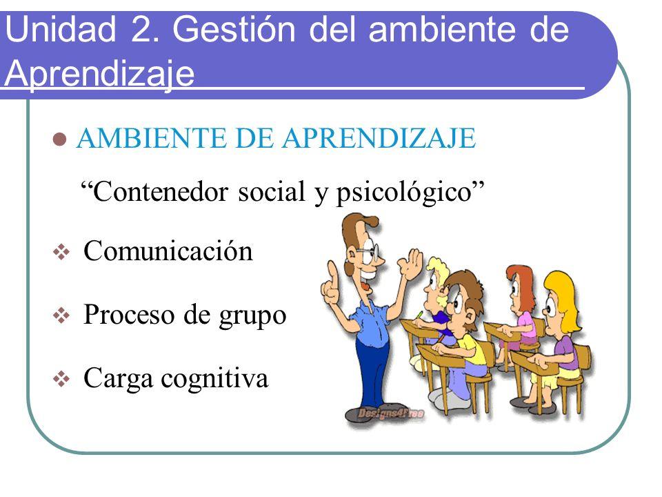 AMBIENTE DE APRENDIZAJE Contenedor social y psicológico Comunicación Proceso de grupo Carga cognitiva Unidad 2. Gestión del ambiente de Aprendizaje