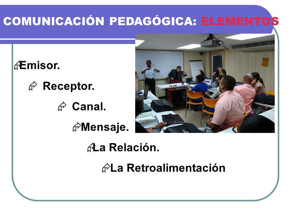 COMUNICACIÓN PEDAGÓGICA: ELEMENTOS Emisor. Receptor. Canal. Mensaje. La Relación. La Retroalimentación