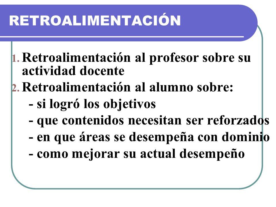 RETROALIMENTACIÓN 1. Retroalimentación al profesor sobre su actividad docente 2. Retroalimentación al alumno sobre: - si logró los objetivos - que con