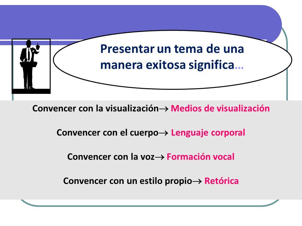Presentar un tema de una manera exitosa significa… Convencer con la visualización Medios de visualización Convencer con el cuerpo Lenguaje corporal Co