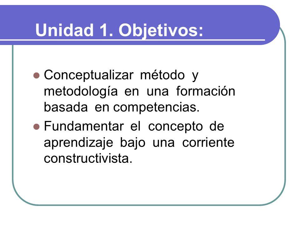 Unidad 1. Objetivos: Conceptualizar método y metodología en una formación basada en competencias. Fundamentar el concepto de aprendizaje bajo una corr