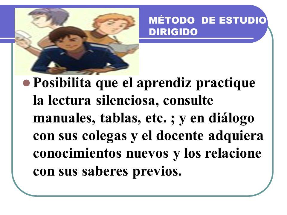 MÉTODO DE ESTUDIO DIRIGIDO Posibilita que el aprendiz practique la lectura silenciosa, consulte manuales, tablas, etc. ; y en diálogo con sus colegas