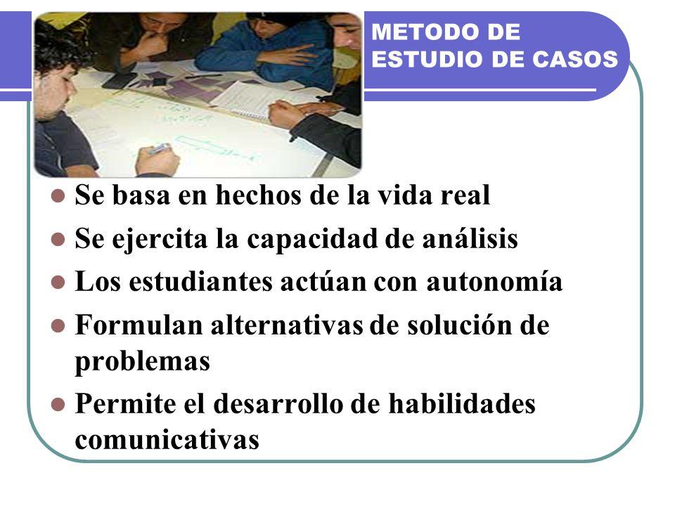 METODO DE ESTUDIO DE CASOS Se basa en hechos de la vida real Se ejercita la capacidad de análisis Los estudiantes actúan con autonomía Formulan altern