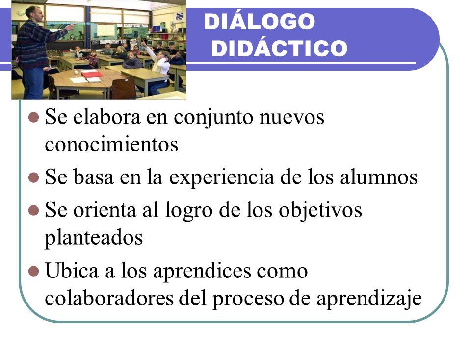 DIÁLOGO DIDÁCTICO Se elabora en conjunto nuevos conocimientos Se basa en la experiencia de los alumnos Se orienta al logro de los objetivos planteados