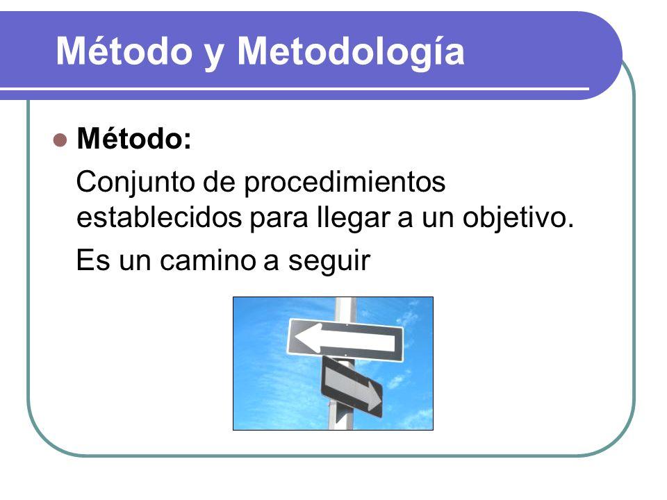 Método y Metodología Método: Conjunto de procedimientos establecidos para llegar a un objetivo. Es un camino a seguir