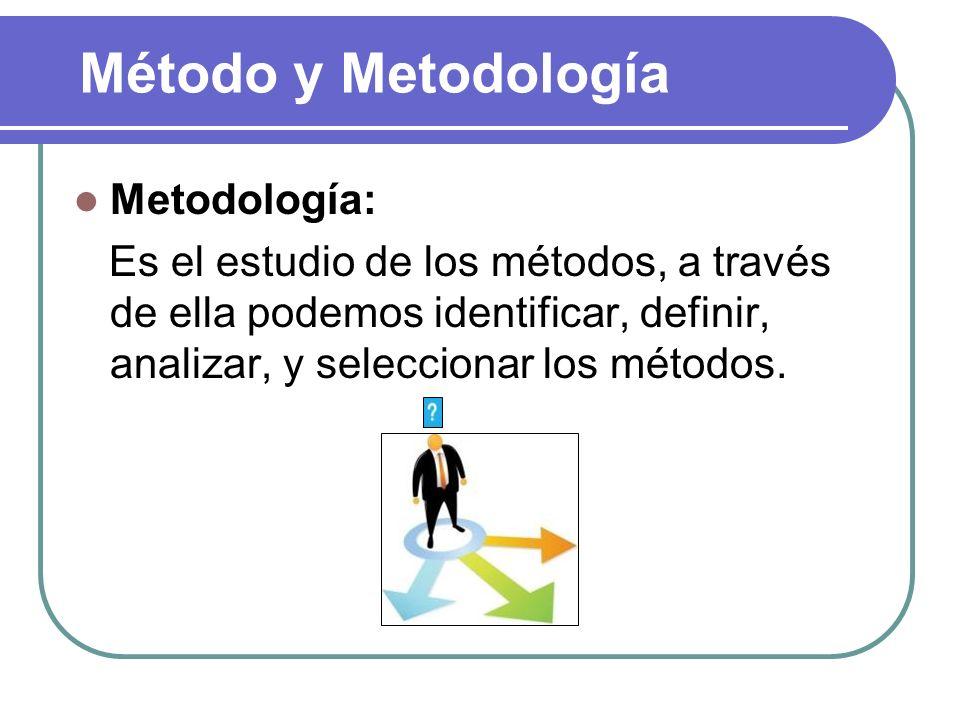 Metodología: Es el estudio de los métodos, a través de ella podemos identificar, definir, analizar, y seleccionar los métodos. Método y Metodología