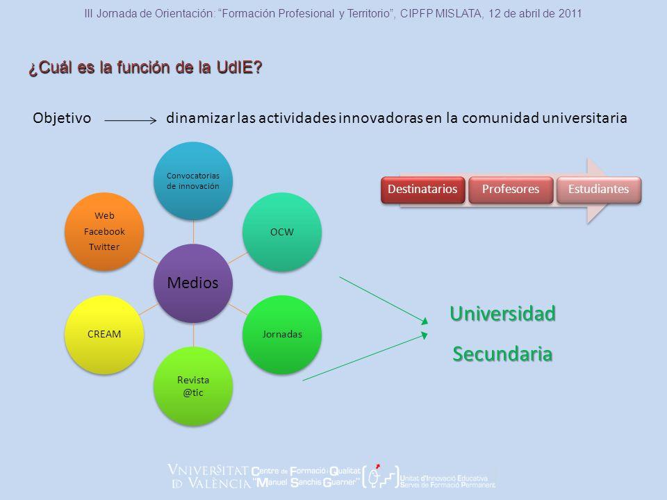 Objetivodinamizar las actividades innovadoras en la comunidad universitaria ¿Cuál es la función de la UdIE.