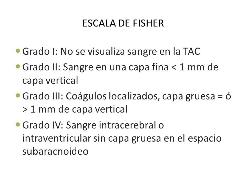 ESCALA DE FISHER Grado I: No se visualiza sangre en la TAC Grado II: Sangre en una capa fina < 1 mm de capa vertical Grado III: Coágulos localizados,