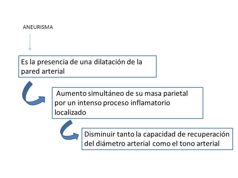TRATAMIENTO ANEURISMA CEREBRAL TRATAMIENTO QUIRÚRGICO: Abordaje microquirúrgico a través de craneotomía y acceso al aneurisma, el cual se excluye de la circulación con clips.