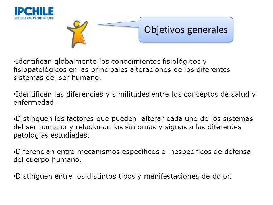 Objetivos generales.-. Aplicar los conocimientos y habilidades aprendidas en asignaturas correlativas a la comprensión de la organización histofisioló