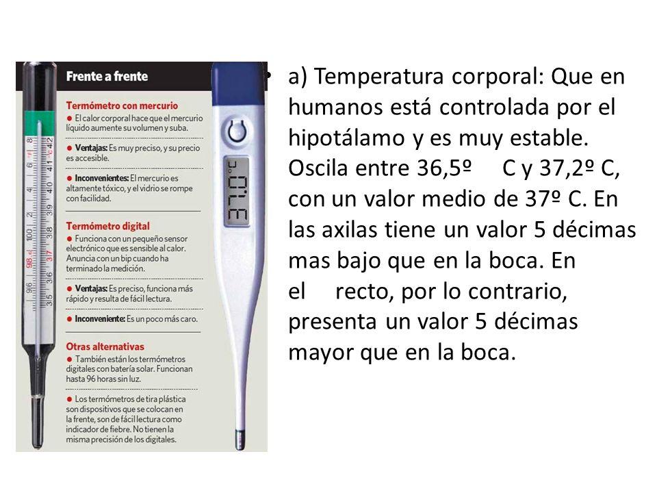 a) Temperatura corporal: Que en humanos está controlada por el hipotálamo y es muy estable. Oscila entre 36,5º C y 37,2º C, con un valor medio de 37º