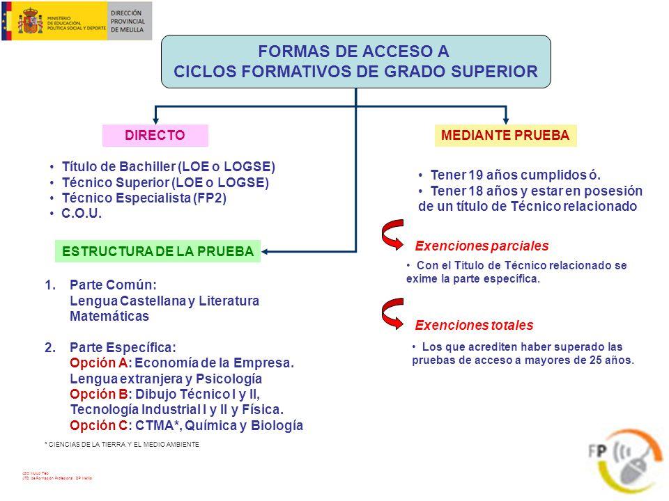 FORMAS DE ACCESO A CICLOS FORMATIVOS DE GRADO SUPERIOR DIRECTOMEDIANTE PRUEBA Título de Bachiller (LOE o LOGSE) Técnico Superior (LOE o LOGSE) Técnico