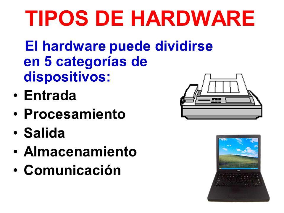 TIPOS DE HARDWARE El hardware puede dividirse en 5 categorías de dispositivos: Entrada Procesamiento Salida Almacenamiento Comunicación