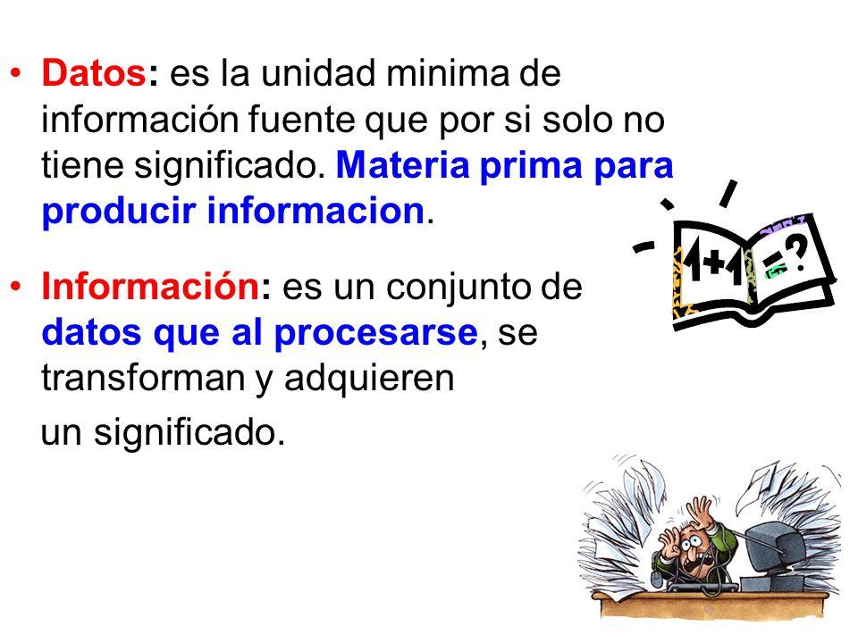Datos: es la unidad minima de información fuente que por si solo no tiene significado. Materia prima para producir informacion. Información: es un con
