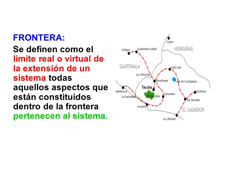 FRONTERA: Se definen como el limite real o virtual de la extensión de un sistema todas aquellos aspectos que están constituidos dentro de la frontera