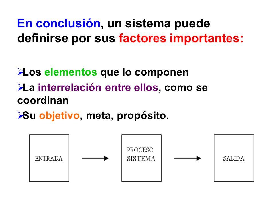 En conclusión, un sistema puede definirse por sus factores importantes: Los elementos que lo componen La interrelación entre ellos, como se coordinan