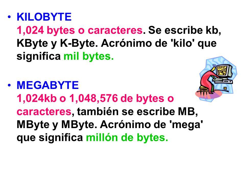 KILOBYTE 1,024 bytes o caracteres. Se escribe kb, KByte y K-Byte. Acrónimo de 'kilo' que significa mil bytes. MEGABYTE 1,024kb o 1,048,576 de bytes o