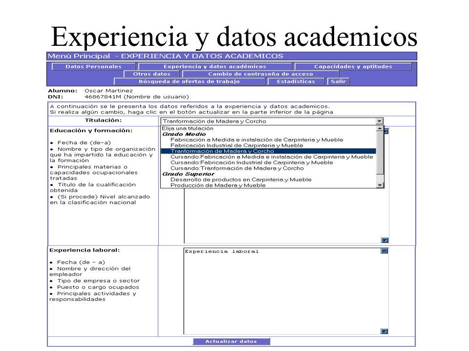 Experiencia y datos academicos