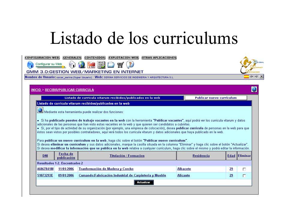 Listado de los curriculums