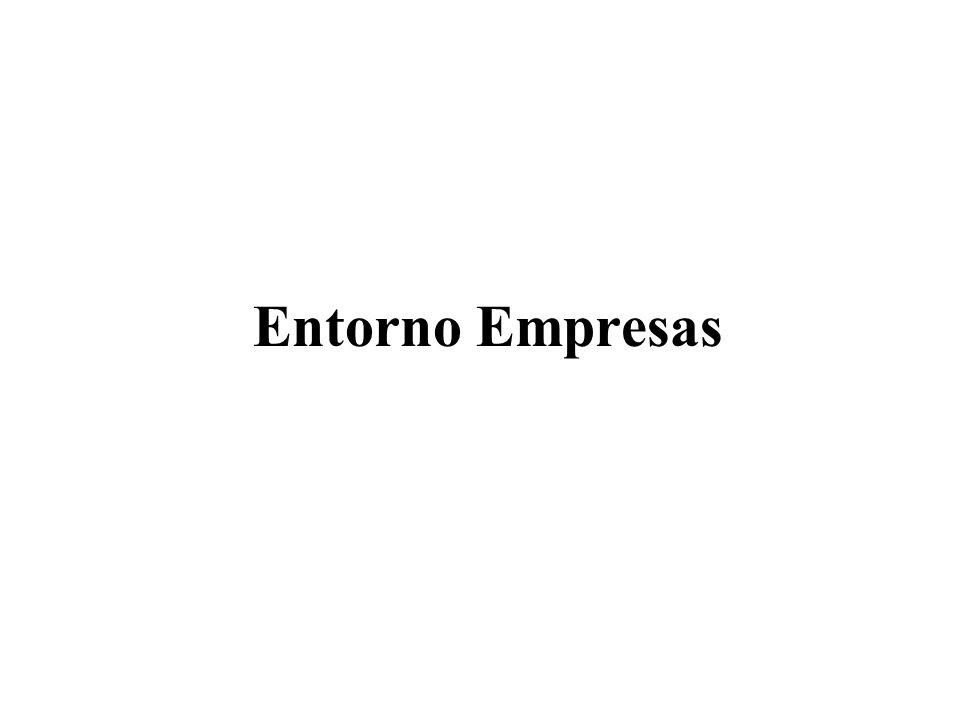 Entorno Empresas