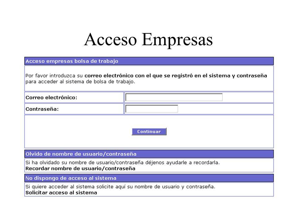 Acceso Empresas