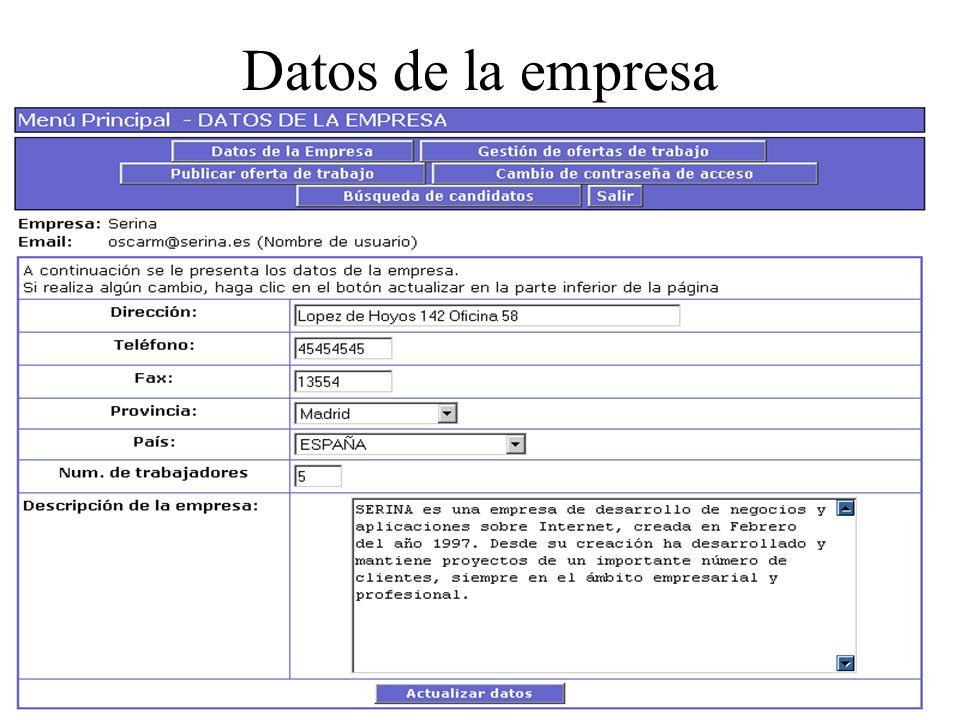 Datos de la empresa