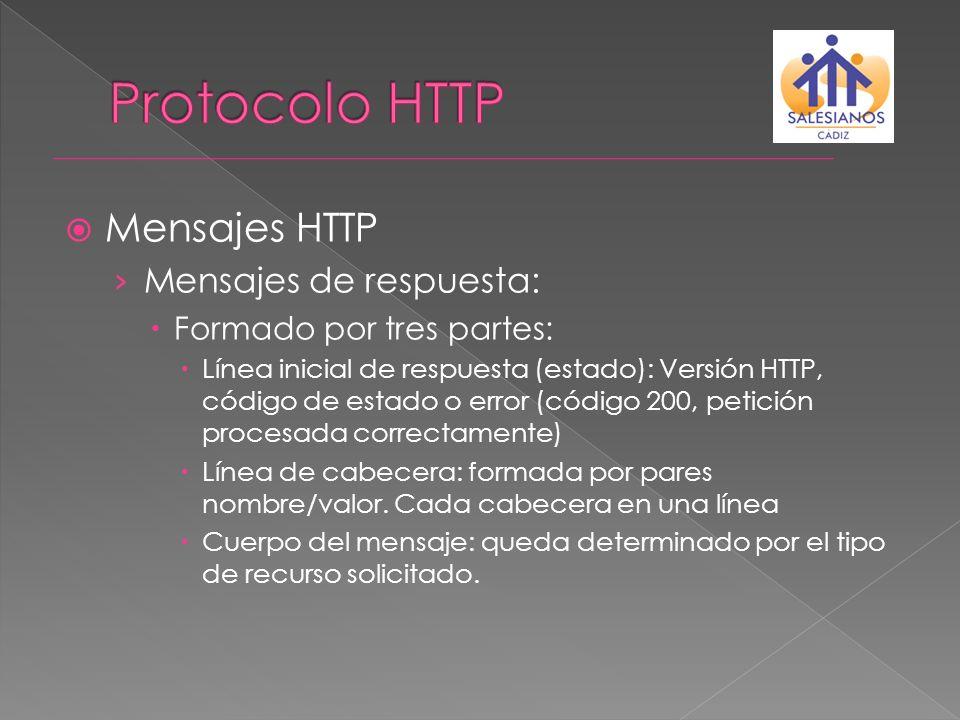 Mensajes HTTP Mensajes de respuesta: Formado por tres partes: Línea inicial de respuesta (estado): Versión HTTP, código de estado o error (código 200,