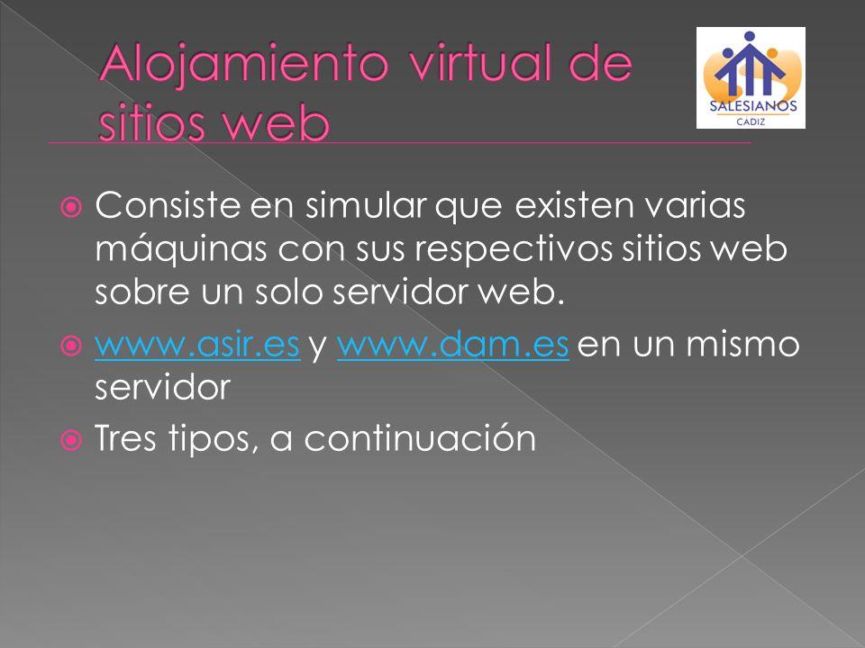 Consiste en simular que existen varias máquinas con sus respectivos sitios web sobre un solo servidor web. www.asir.es y www.dam.es en un mismo servid