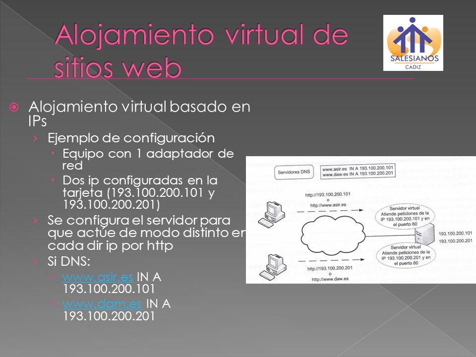 Alojamiento virtual basado en IPs Ejemplo de configuración Equipo con 1 adaptador de red Dos ip configuradas en la tarjeta (193.100.200.101 y 193.100.