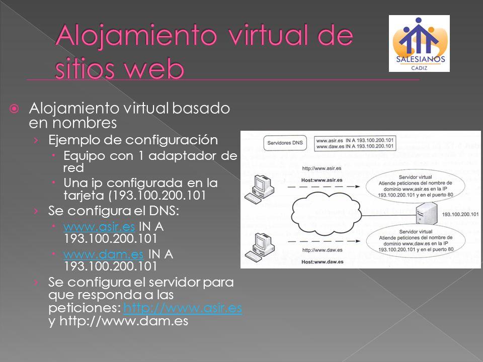 Alojamiento virtual basado en nombres Ejemplo de configuración Equipo con 1 adaptador de red Una ip configurada en la tarjeta (193.100.200.101 Se conf