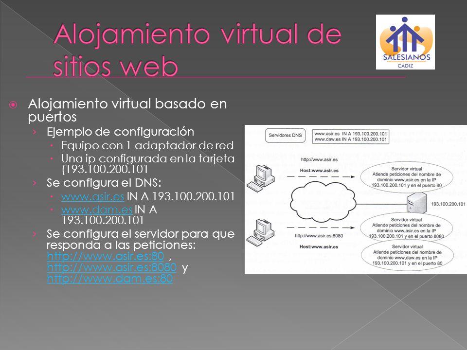 Alojamiento virtual basado en puertos Ejemplo de configuración Equipo con 1 adaptador de red Una ip configurada en la tarjeta (193.100.200.101 Se conf