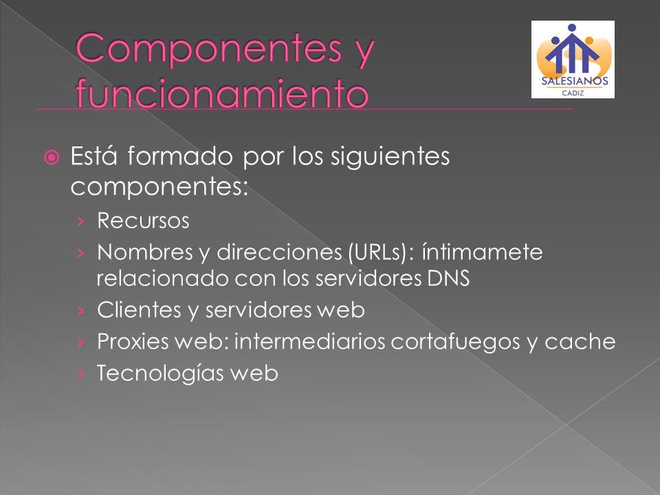 Está formado por los siguientes componentes: Recursos Nombres y direcciones (URLs): íntimamete relacionado con los servidores DNS Clientes y servidore