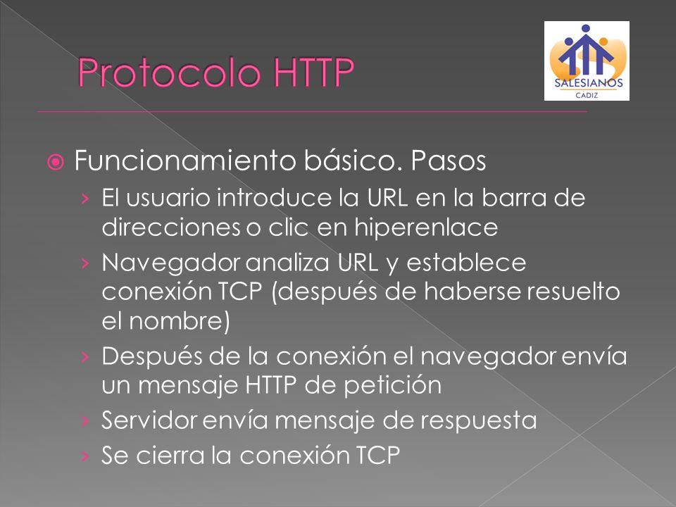Funcionamiento básico. Pasos El usuario introduce la URL en la barra de direcciones o clic en hiperenlace Navegador analiza URL y establece conexión T