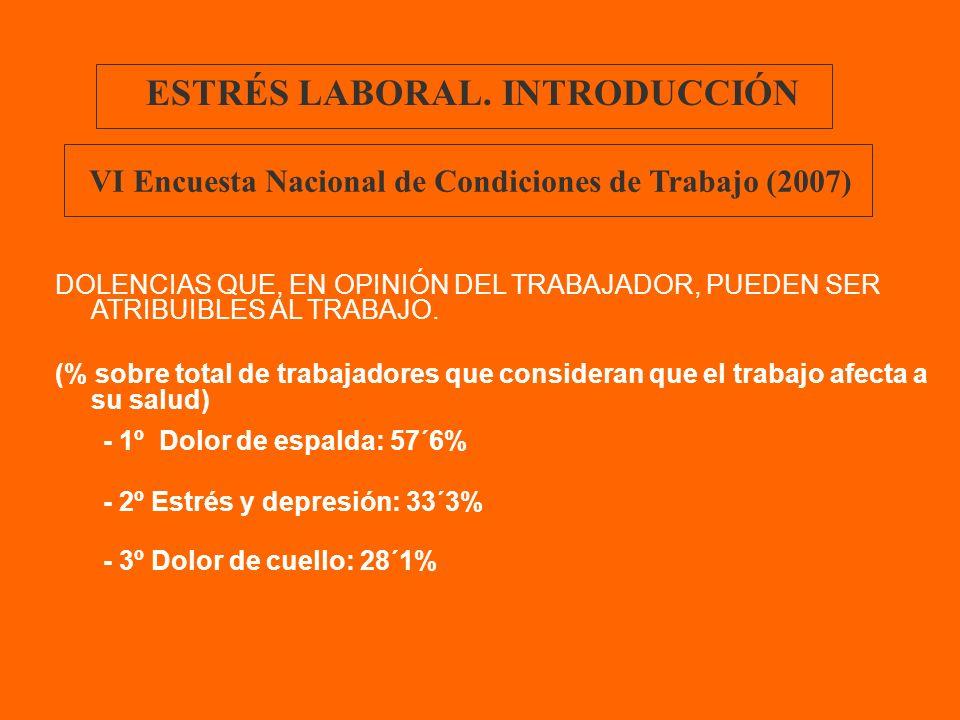 ESTRÉS LABORAL. INTRODUCCIÓN VI Encuesta Nacional de Condiciones de Trabajo (2007) DOLENCIAS QUE, EN OPINIÓN DEL TRABAJADOR, PUEDEN SER ATRIBUIBLES AL