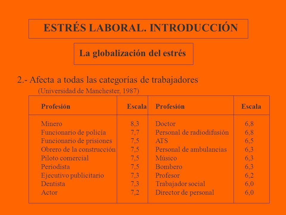 ESTRÉS LABORAL. INTRODUCCIÓN 2.- Afecta a todas las categorías de trabajadores La globalización del estrés ProfesiónEscalaProfesiónEscala Minero 8,3Do