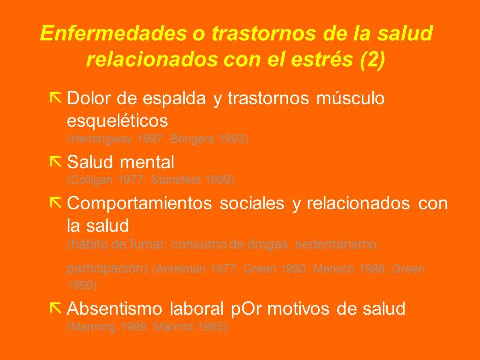 Enfermedades o trastornos de la salud relacionados con el estrés (2) ãDolor de espalda y trastornos músculo esqueléticos (Hemingway 1997; Bongers 1993