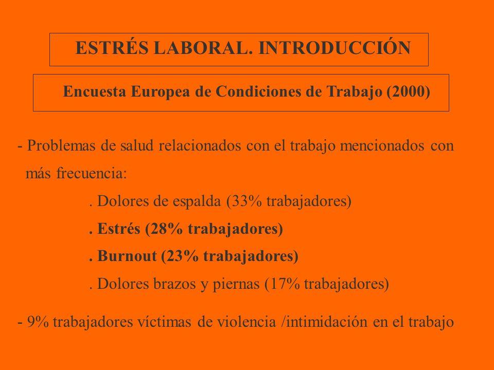 ESTRÉS LABORAL. INTRODUCCIÓN - Problemas de salud relacionados con el trabajo mencionados con más frecuencia:. Dolores de espalda (33% trabajadores).