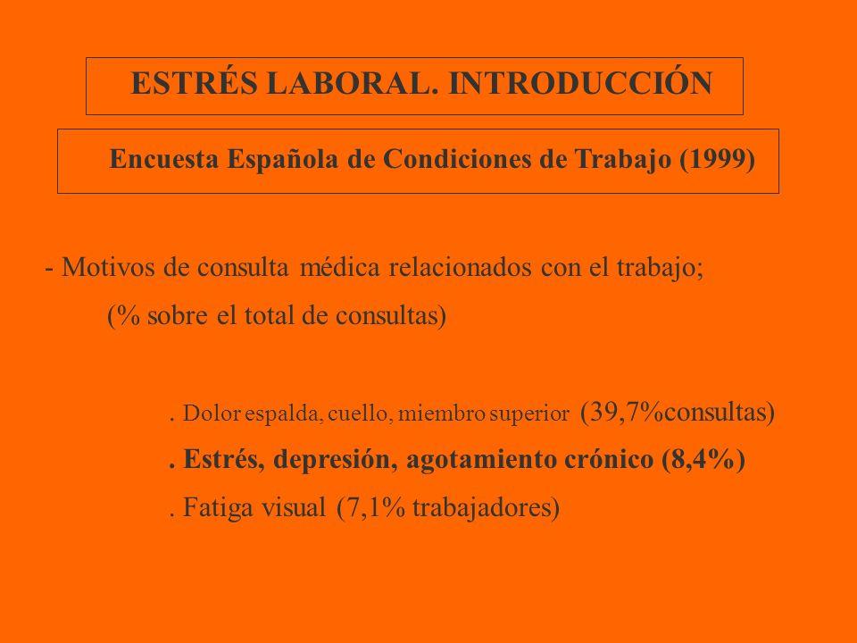 ESTRÉS LABORAL. INTRODUCCIÓN - Motivos de consulta médica relacionados con el trabajo; (% sobre el total de consultas). Dolor espalda, cuello, miembro