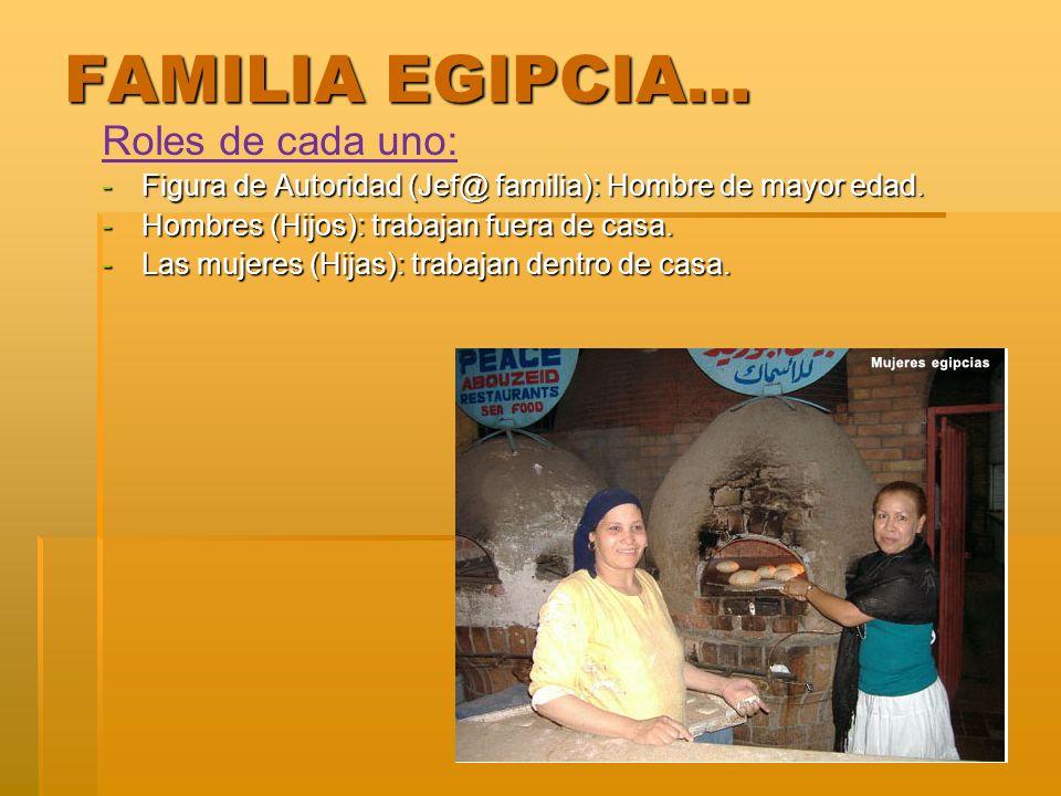 FAMILIA EGIPCIA… Roles de cada uno: -Figura de Autoridad (Jef@ familia): Hombre de mayor edad. -Hombres (Hijos): trabajan fuera de casa. -Las mujeres