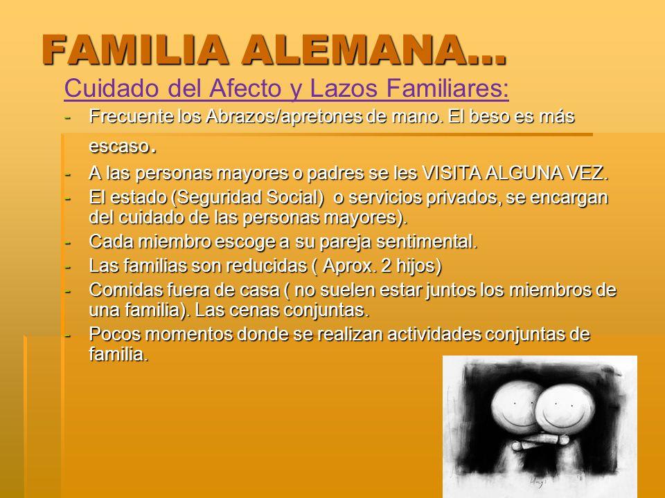 FAMILIA ALEMANA… Cuidado del Afecto y Lazos Familiares: -Frecuente los Abrazos/apretones de mano. El beso es más escaso. -A las personas mayores o pad