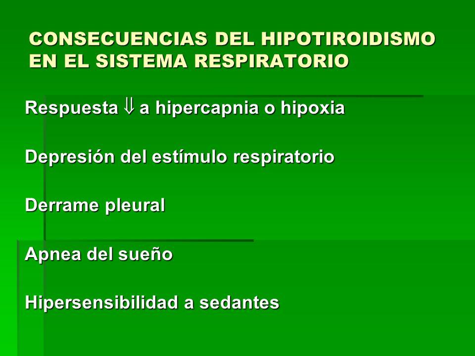 CONSECUENCIAS DEL HIPOTIROIDISMO EN EL SISTEMA RESPIRATORIO Respuesta a hipercapnia o hipoxia Depresión del estímulo respiratorio Derrame pleural Apne