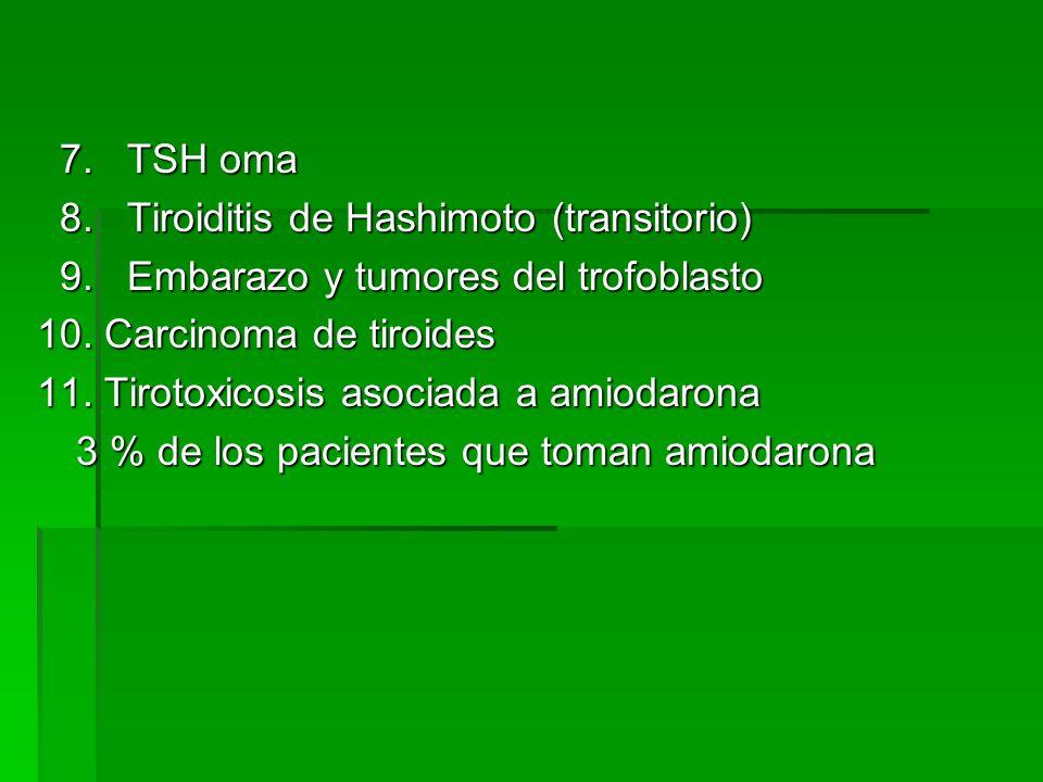 7. TSH oma 7. TSH oma 8. Tiroiditis de Hashimoto (transitorio) 8. Tiroiditis de Hashimoto (transitorio) 9. Embarazo y tumores del trofoblasto 9. Embar