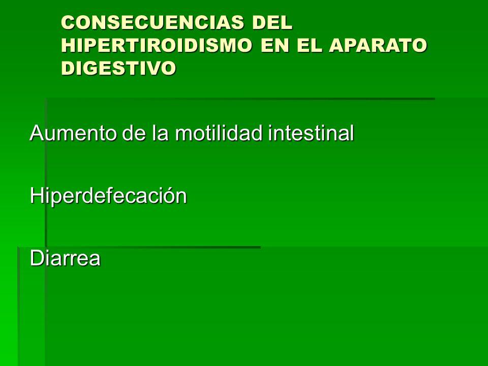CONSECUENCIAS DEL HIPERTIROIDISMO EN EL APARATO DIGESTIVO Aumento de la motilidad intestinal HiperdefecaciónDiarrea