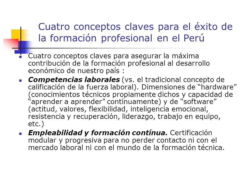 Cuatro conceptos claves para el éxito de la formación profesional en el Perú Cuatro conceptos claves para asegurar la máxima contribución de la formac