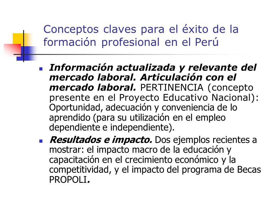 Conceptos claves para el éxito de la formación profesional en el Perú Información actualizada y relevante del mercado laboral. Articulación con el mer